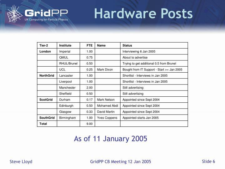 Hardware Posts