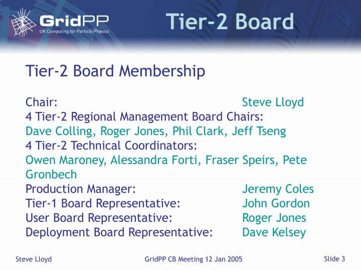 Tier-2 Board