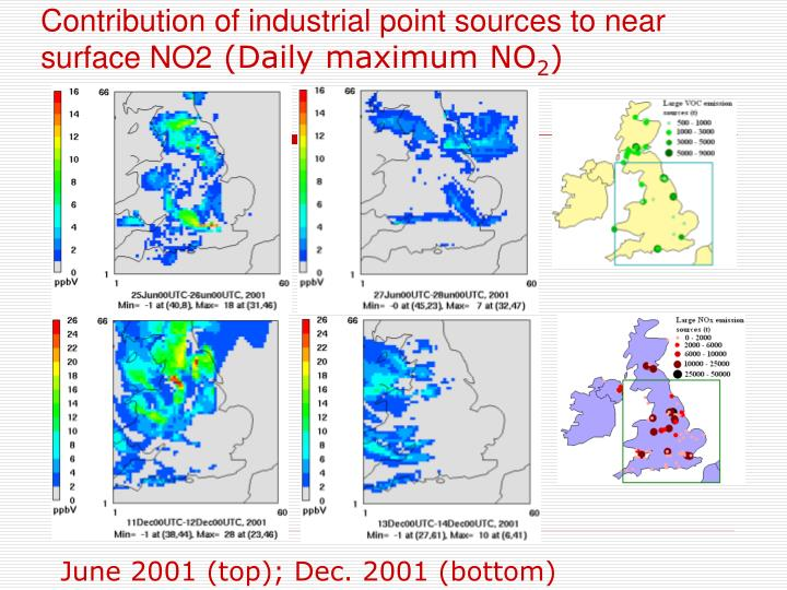 Contribution of industrial point sources to near surface NO2