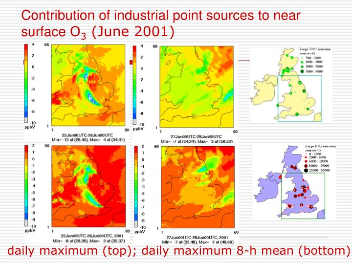 Contribution of industrial point sources to near surface