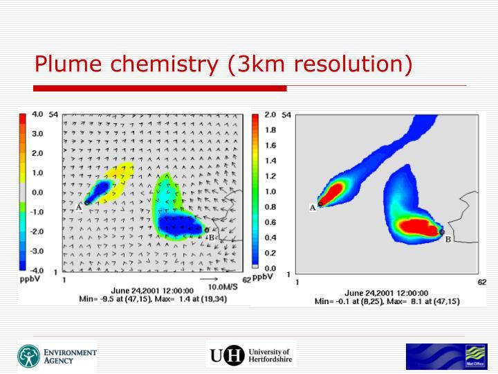 Plume chemistry (3km resolution)