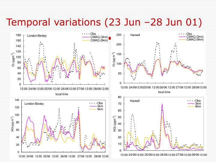 Temporal variations (23 Jun –28 Jun 01)