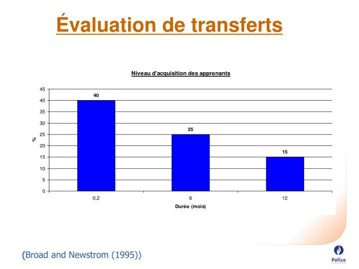 Évaluation de transferts