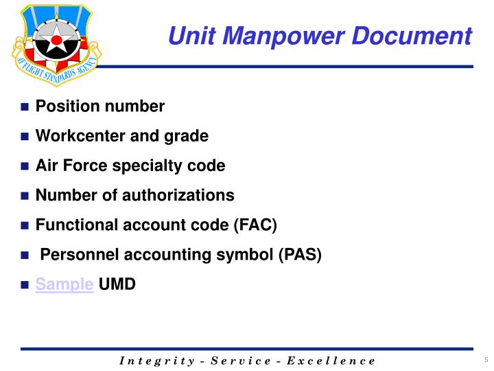 Unit Manpower Document
