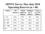 shnny survey may june 2010 operating reserves n 48