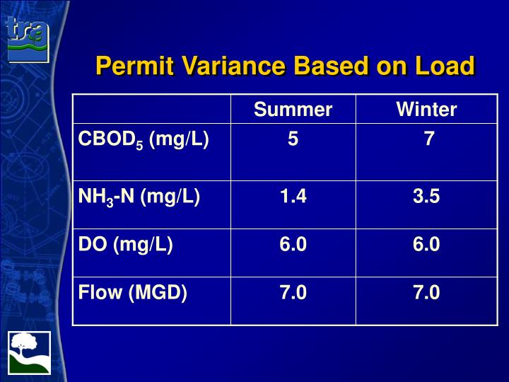Permit Variance Based on Load