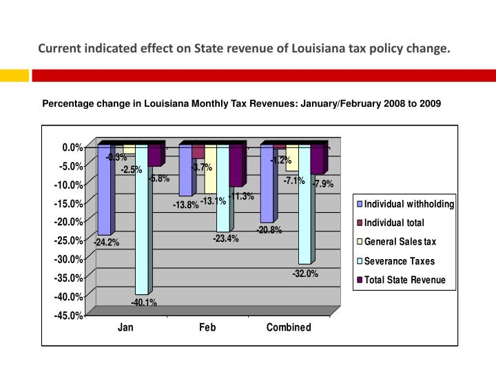 Current indicated effect on State revenue of Louisiana tax policy change.