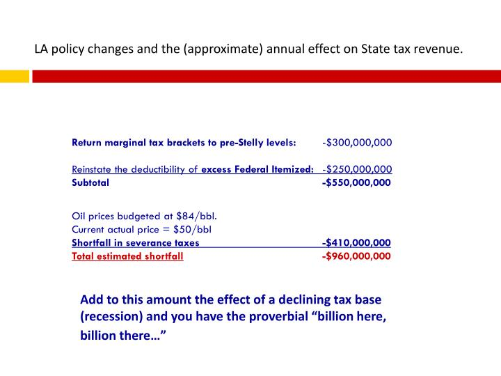 LA policy changes and the (approximate) annual effect on State tax revenue.