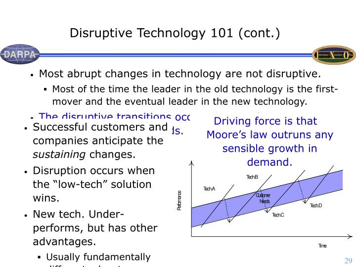 Disruptive Technology 101 (cont.)