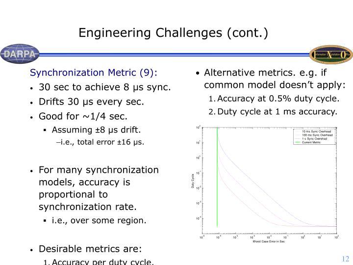 Synchronization Metric (9):