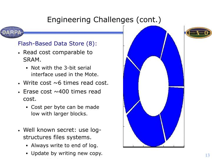 Engineering Challenges (cont.)