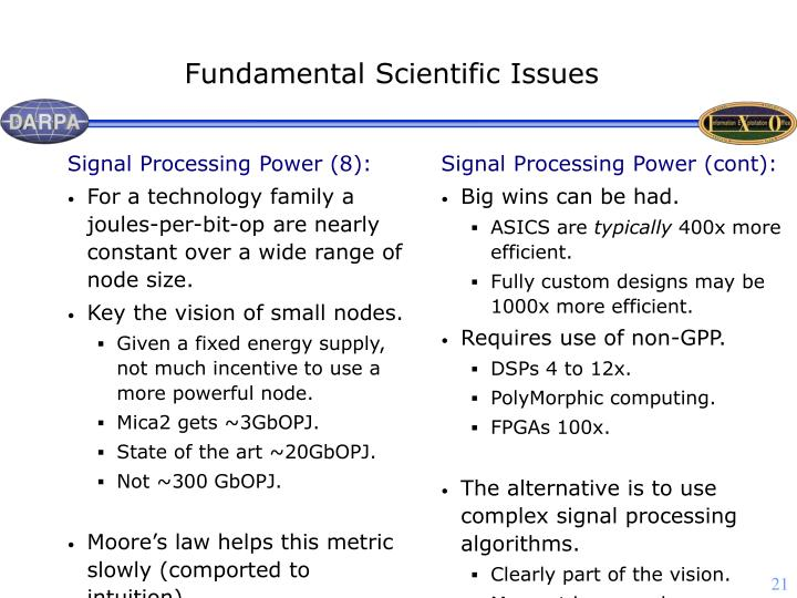 Signal Processing Power (8):