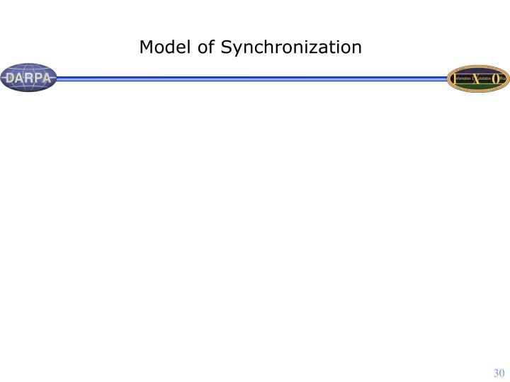 Model of Synchronization