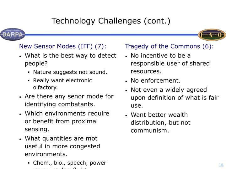 New Sensor Modes (IFF) (7):