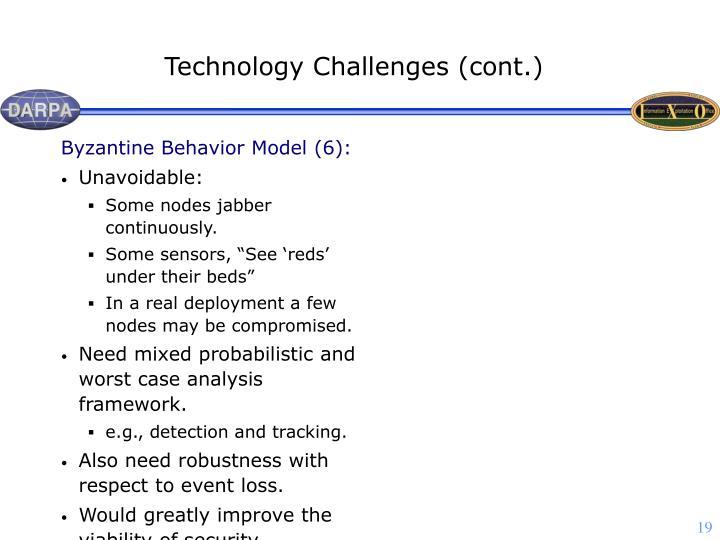 Byzantine Behavior Model (6):