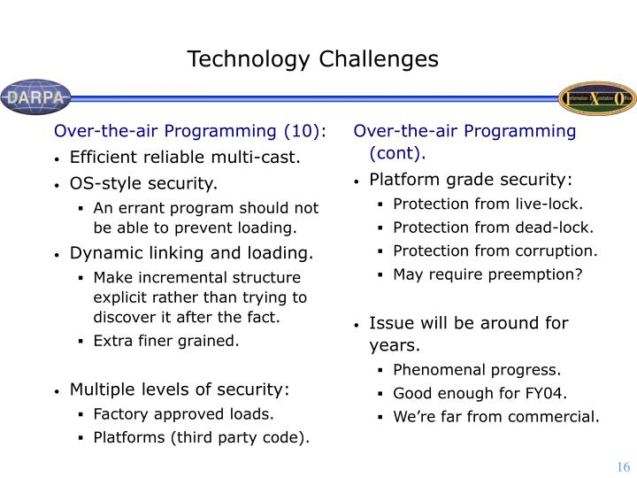 Over-the-air Programming (10):