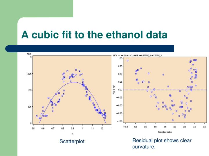 A cubic fit to the ethanol data