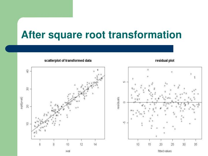 After square root transformation