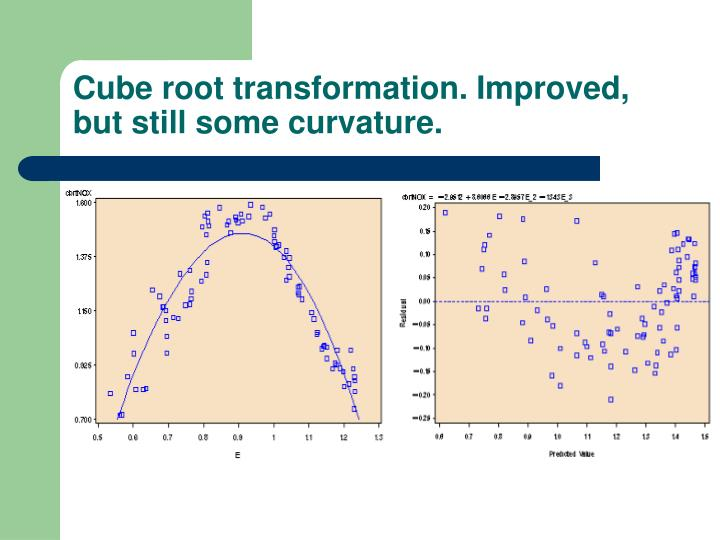 Cube root transformation. Improved, but still some curvature.