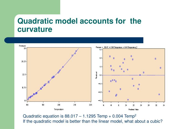 Quadratic model accounts for  the curvature