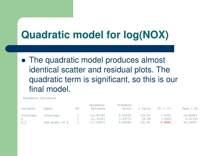 Quadratic model for log(NOX)