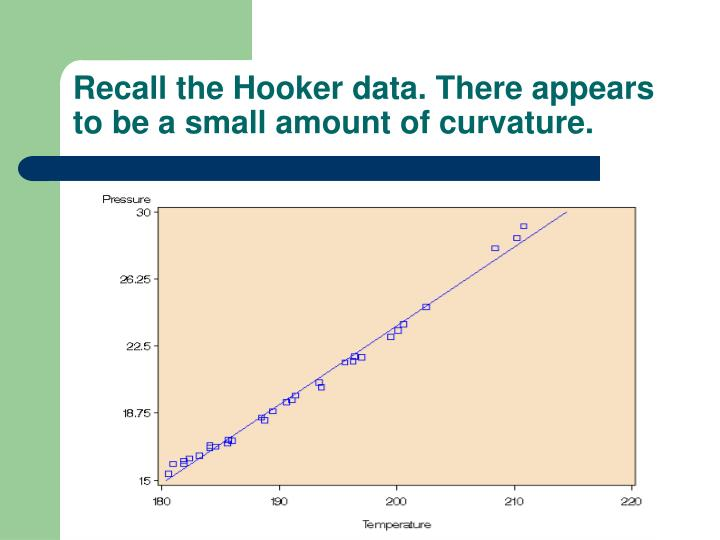 Recall the Hooker data. There appears to be a small amount of curvature.