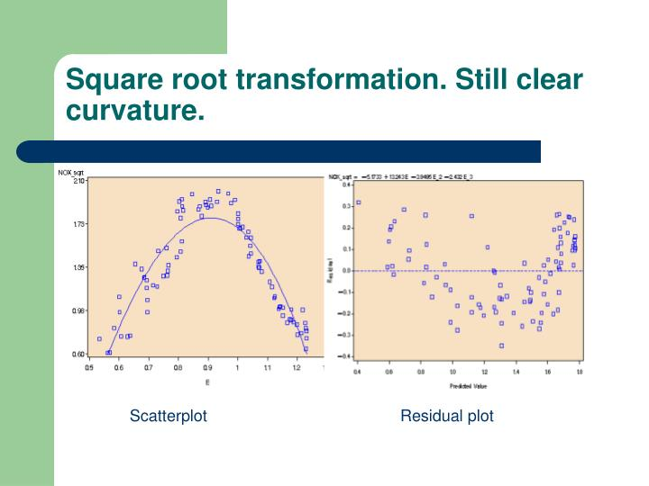 Square root transformation. Still clear curvature.