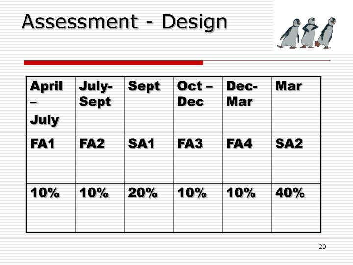 Assessment - Design