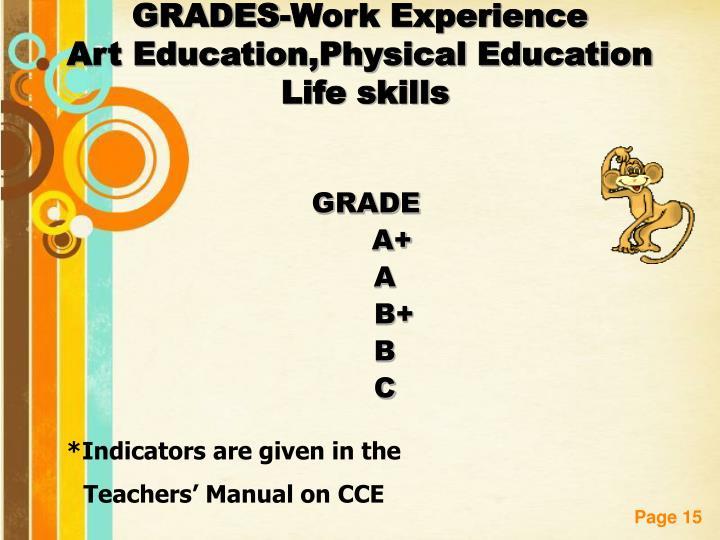 GRADES-Work Experience