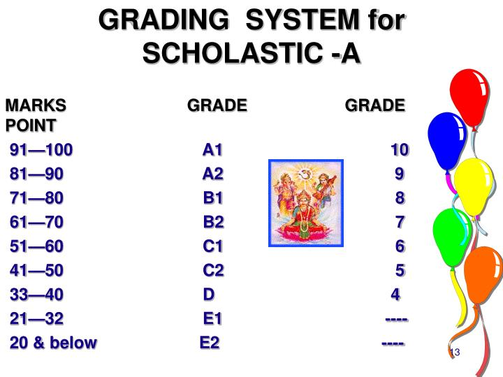 GRADING  SYSTEM for SCHOLASTIC -A