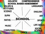 holistic comprehensive school based assessment