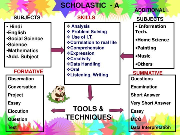 SCHOLASTIC  - A
