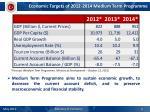 economic targets of 2012 2014 medium term programme