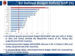 eu defined budget deficit gdp
