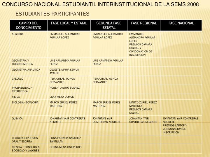 CONCURSO NACIONAL ESTUDIANTIL INTERINSTITUCIONAL DE LA SEMS 2008