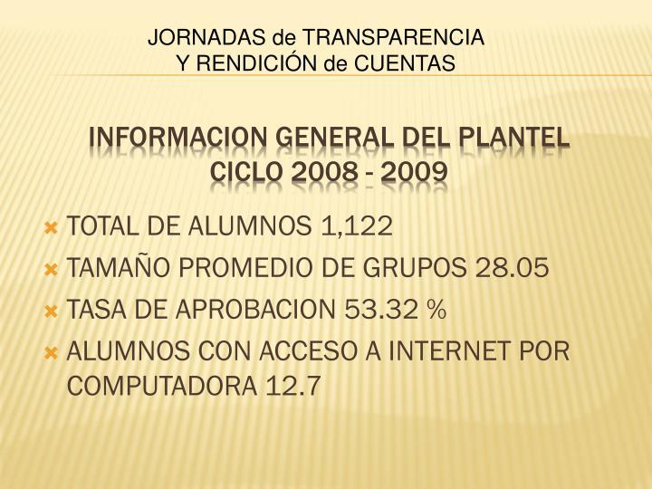 TOTAL DE ALUMNOS 1,122