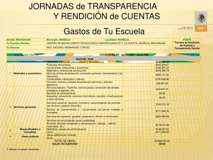 JORNADAS de TRANSPARENCIA