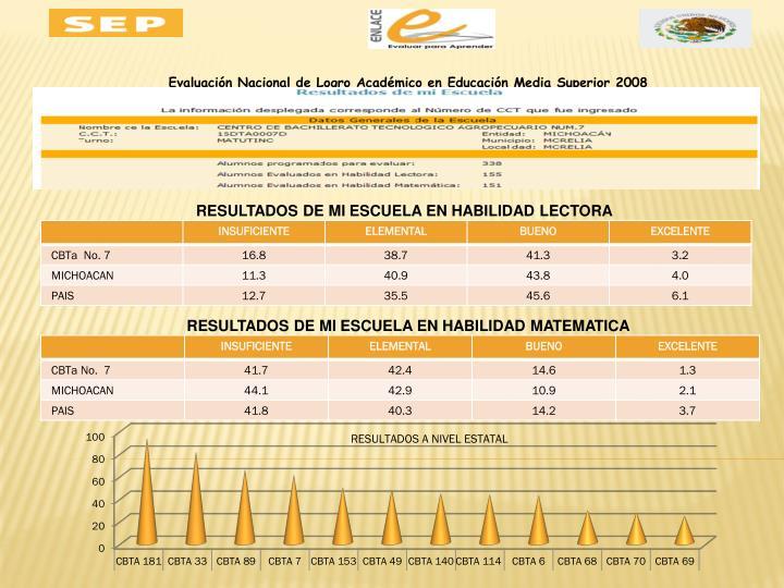 Evaluación Nacional de Logro Académico en Educación Media Superior 2008