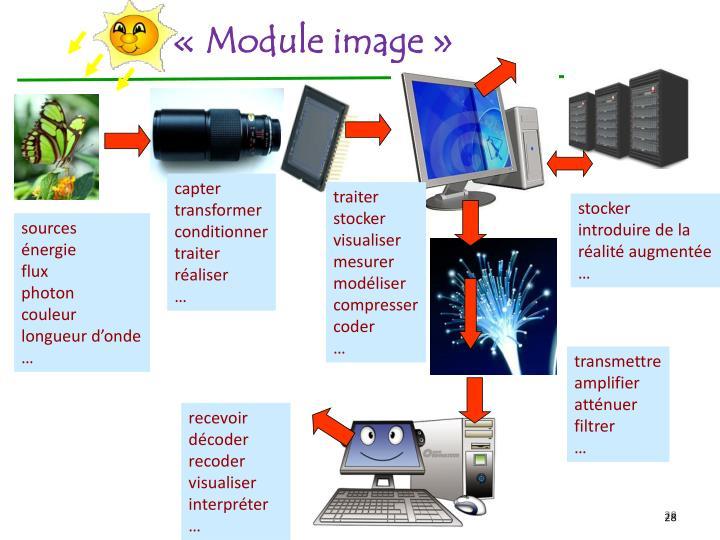 «Module image»
