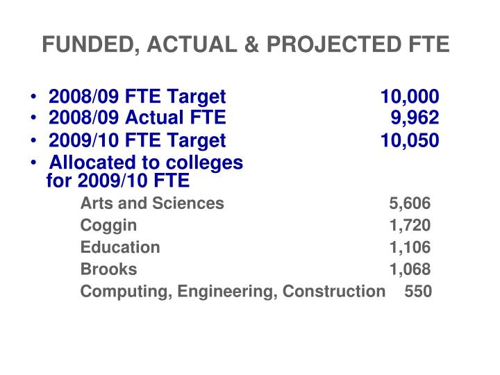 FUNDED, ACTUAL & PROJECTED FTE