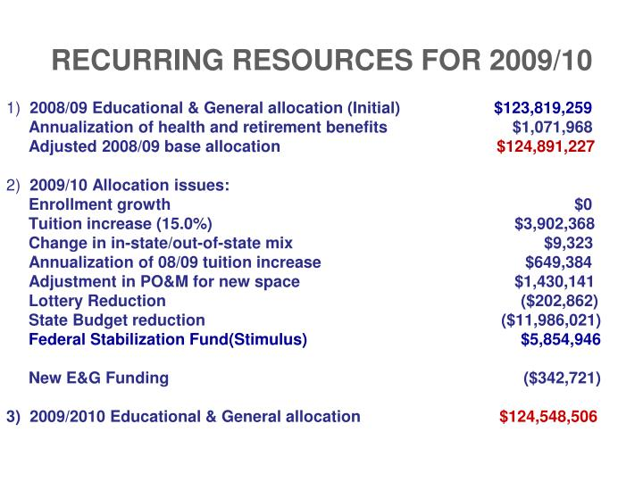 RECURRING RESOURCES FOR 2009/10