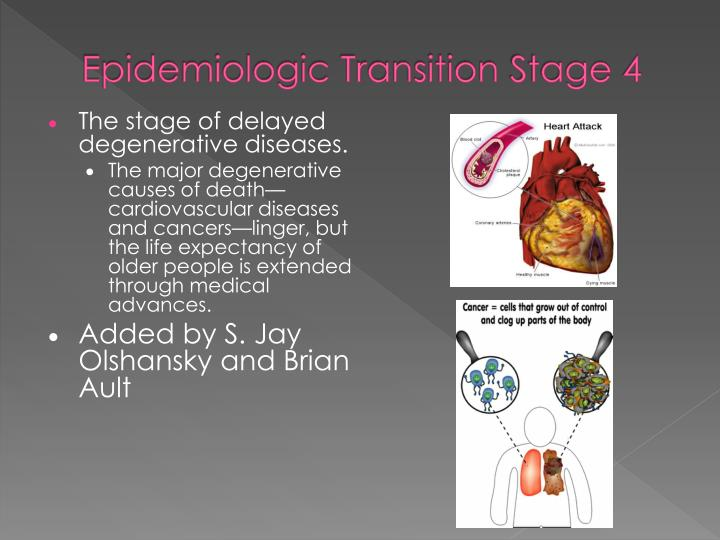 Epidemiologic Transition