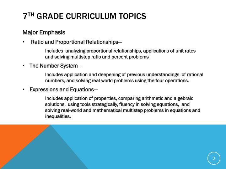 7 th grade curriculum topics