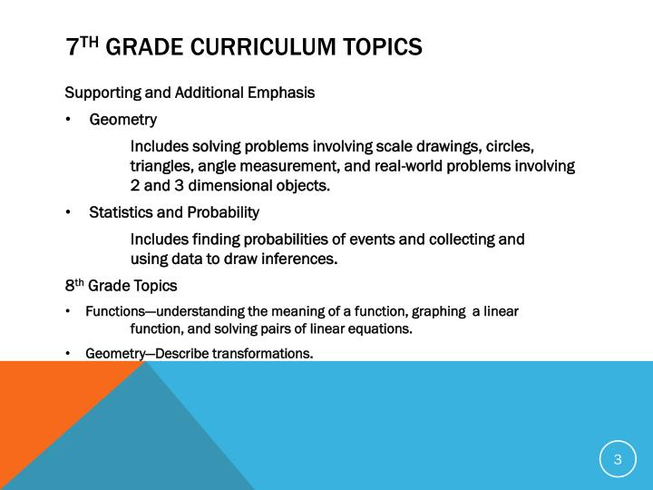 7 th grade curriculum topics1