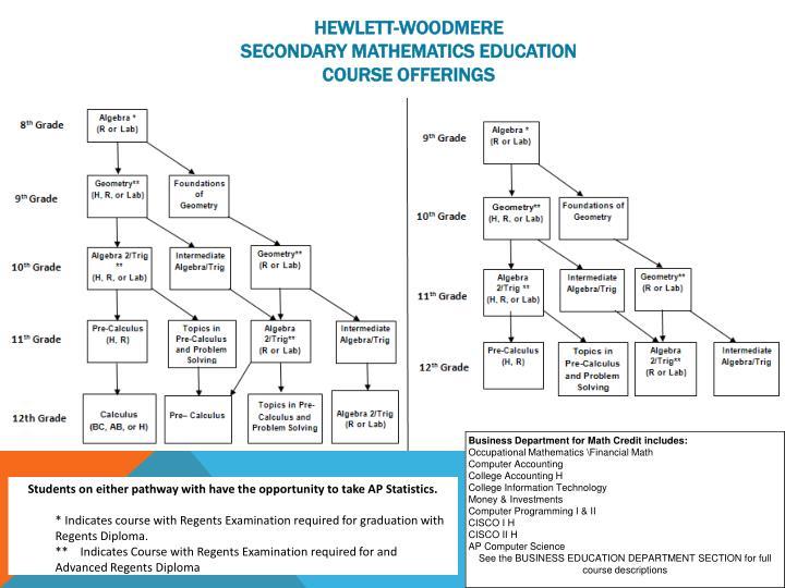 HEWLETT-WOODMERE