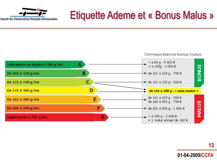 Etiquette Ademe et «Bonus Malus»