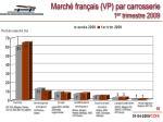march fran ais vp par carrosserie 1 er trimestre 2009
