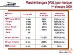 march fran ais vul par marque 1 er trimestre 2009