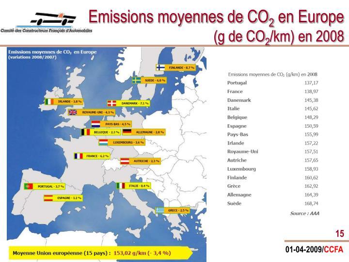Emissions moyennes de CO