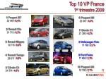 top 10 vp france 1 er trimestre 2009